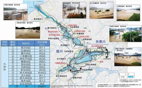 7月7日の愛媛県大洲市の浸水地域
