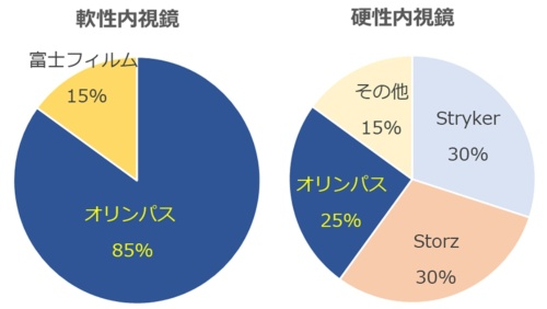 「Mizuho Industry Focus Vol.111. 2012 No.8」などに基づいて作成。