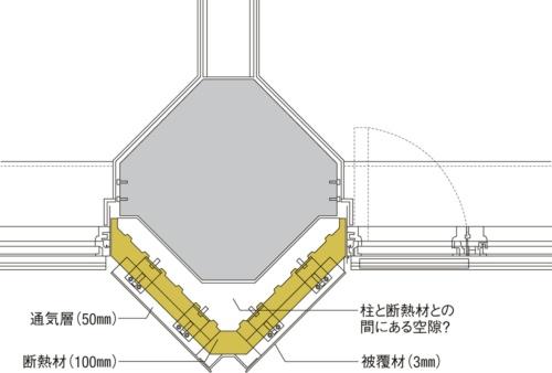 〔図2〕柱の通気層が炎を上層階に運んだか