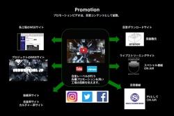 図1 「INDUSTRIAL JP」のWebサイトと活動概要