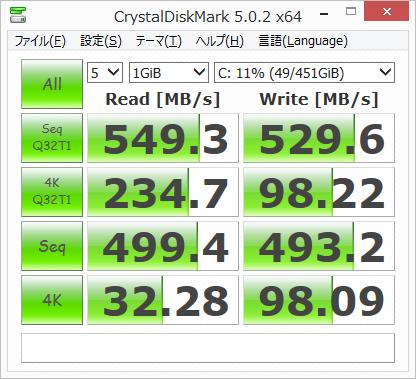 SSDのベンチマーク結果の例。下にあるHDDのベンチマーク結果の例と比較すると、特に一番下の「4K」の値に大きな違いがある。これはランダムアクセスのスコアで、OSをインストールするドライブとして使った時の使用感に大きく影響する