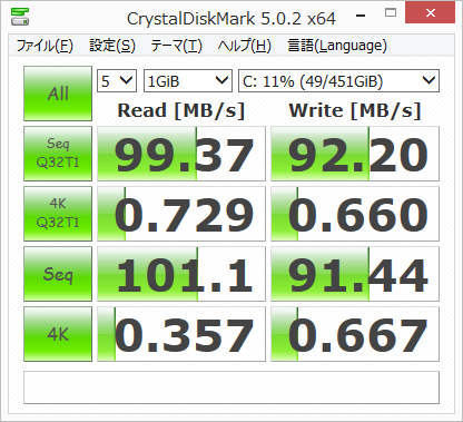 HDDのベンチマーク結果の例。上記のSSDとHDDのベンチマーク測定には「CrystalDiskMark」(hiyohiyo氏作)というソフトを使用した