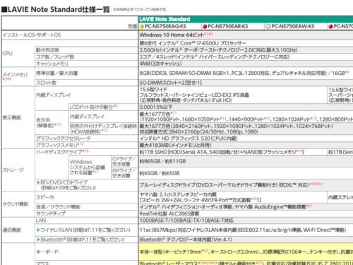 NECの「LAVIE Standard(PC-NS150EAR-KS)」のカタログ情報。SO-DIMMソケットが2つあり、標準では空きが1つあることが分かる
