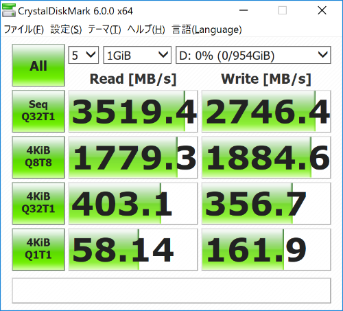 CrystalDiskMarkの実行例。ランダムリード/ライトの性能は、一番下の列のスコアが参考になる
