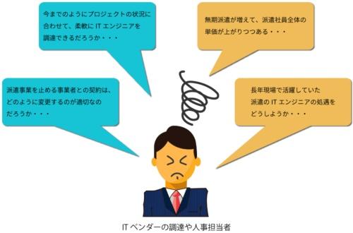 派遣法の改正でシステム開発現場に起こる問題の例