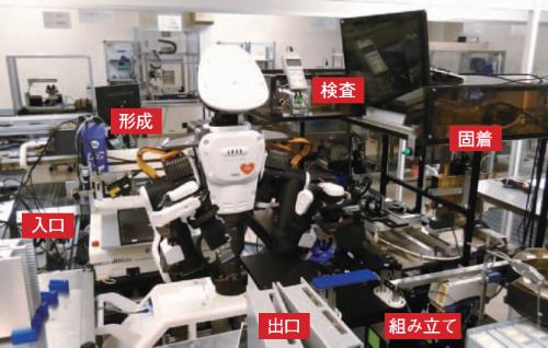図1 双腕型ロボットを中心に自動化装置を配置したライン