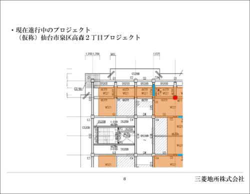 (仮称)仙台市泉区高森2丁目プロジェクト(資料:三菱地所)