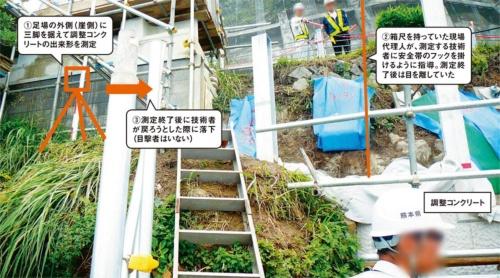 事故発生時の状況。熊本県などへの取材を基に日経コンストラクションが作成(写真:熊本県)