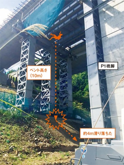 被災者は10mの高さの足場から落ちた後、法面を滑り落ちた(写真:中日本高速道路会社)