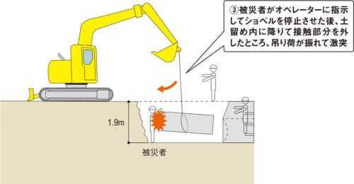断面図。吹田市の資料や茨木労働基準監督署などへの取材を基に日経コンストラクションが作成