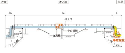 水管橋の側面図(資料:愛知県)
