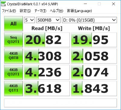 ダイソーのマルチカードリーダーにサンディスクの「Extreme Pro microSDHC UHS-I カード 16GB」を挿し、ベンチマークソフトで測定した結果
