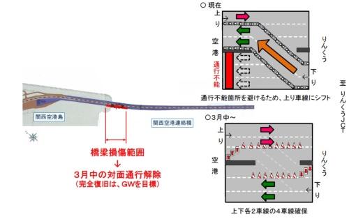 修復した桁の架設後、対面通行規制を解除して上下4車線で仮復旧させる(資料:西日本高速道路会社)