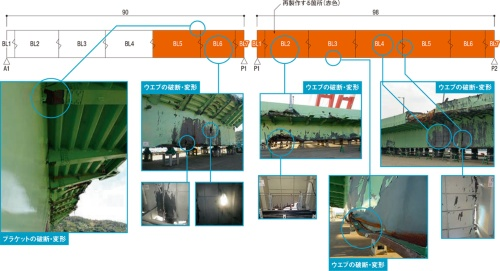 桁の損傷状況(側面図)。西日本高速道路会社の資料を基に日経コンストラクションが作成