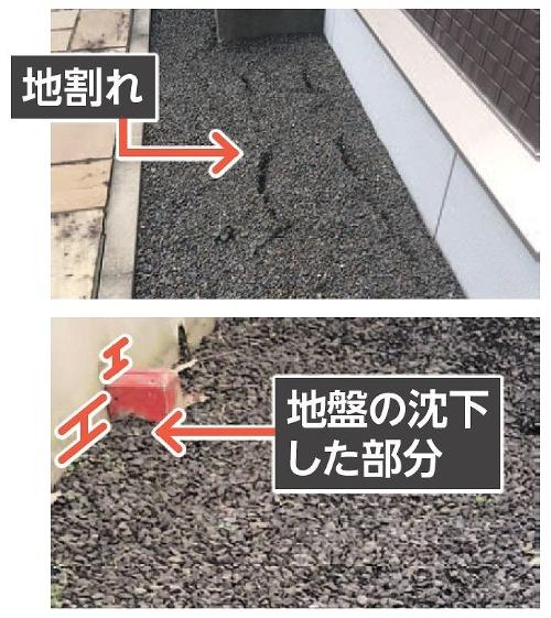 上は、住宅が最大56mm傾いて一部損壊とさ れた宅地で地震直後に発生した地割れ。下は、数㎝沈下した地盤。地震後、基礎の内側にクラックが見つかったという(写真:住民提供)