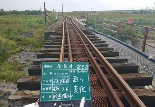 橋桁が最も大きくずれた13P橋脚上では、軌道に大きなゆがみが生じた。苫小牧方面から様似方面を見る(写真:JR北海道)