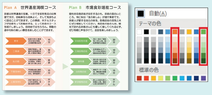 【鉄則】ポイントになる色を決める 図14 色の使いすぎは厳禁。ポイントになる色を2~4色ぐらいに絞ろう。パンフレットではオレンジとグリーンの2色をメインに、濃淡で変化を付けた