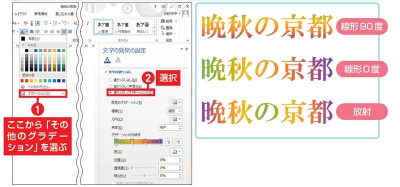 【鉄則】微妙な色使いで文字を演出する 図17 Word 2010/2013では文字列にグラデーションをかけられる。色、形状、角度、明るさなども自在に変更可能。ここでは文字だけで紅葉の雰囲気を出してみた