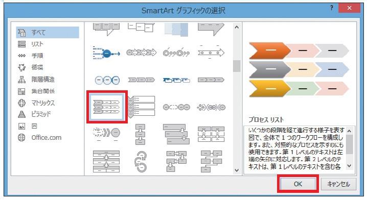 【鉄則】図解にはSmartArtを活用する 図16 「挿入」タブの「SmartArt」をクリックして、ダイアログボックスからひな型を選ぶ。この例では「プロセスリスト」を選んだ
