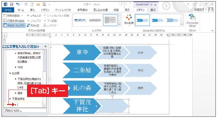 図18 図形を下のレベルにするときは、改行後に[Tab]キーを押す。レベルは「デザイン」タブの「レベル上げ」「レベル下げ」で変更してもよい