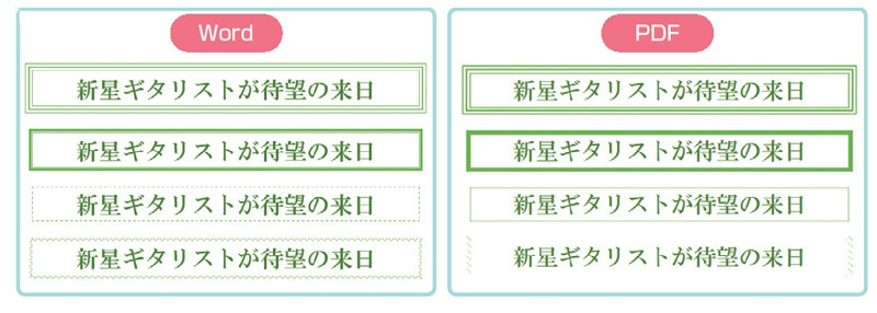 【鉄則】WordのPDF出力は罫線に気を配る 図9 Wordで出力したPDFファイルの罫線はなかなかイメージ通りに表示されない。消えてしまう場合もある。PDFで配布する文書なら、思い切ってシンプルな実線に変えてしまおう