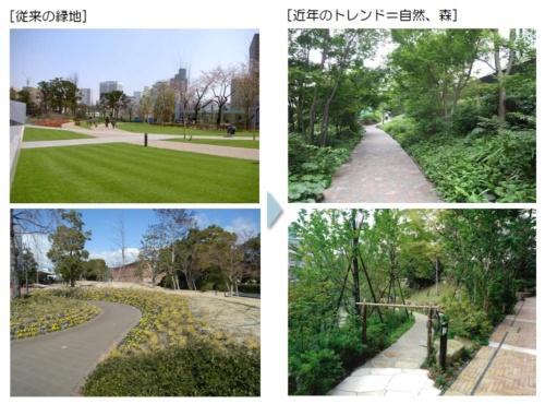 緑地を巡るトレンドの変化(資料:大成建設)
