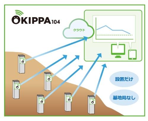 西松建設が開発した新しい監視システムのイメージ(資料:西松建設)