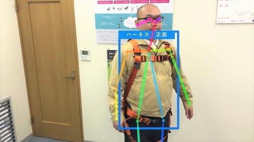 ハーネス画像解析AIカメラのイメージ。作業員の正面・背面・側面を認識し、ハーネスを正しく着用しているかどうかを分析する(写真:エコモット)
