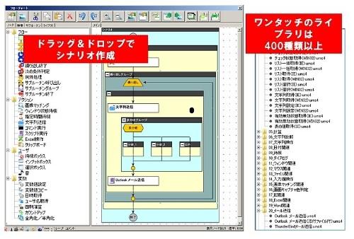 「WinActor」で作業のフローを作るイメージ。この過程で仕事の流れを可視化できるのもRPA導入の特徴(資料:NTTデータ)