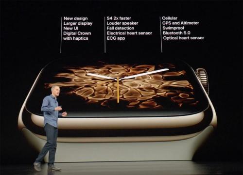 画面が大きくなったApple Watch Series 4。いまだ現役の初代Apple Watchを引退させて買い換えるタイミングが来た