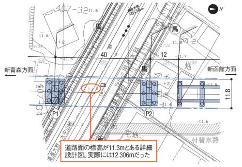 開発架道橋の平面図。鉄道建設・運輸施設整備支援機構の資料に日経コンストラクションが加筆