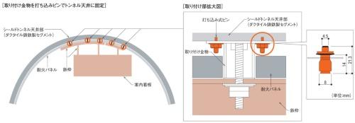 落下した案内看板の概要(資料:首都高速道路会社)