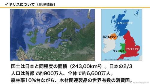 英国の地理情報(資料:坂口大史)