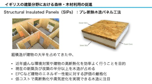 プレ断熱木造パネル工法(資料:坂口大史)