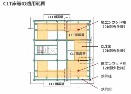 CLT床は、共用部や設備配管の絡む住戸水回りなど以外の約4割に設置した。残りの床はRC造。CLT床は2×3mパネルを1フロア当たり24枚で構成する(資料:竹中工務店)