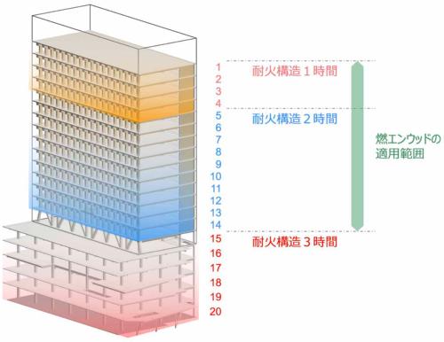 アルタ・リグナ・タワーは20階建ての高層建築で、7~20階までの柱や梁に燃エンウッドを適用。2025年の実現を目指す(資料:竹中工務店)