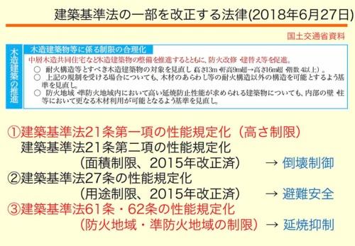 2018年6月27日公布の建築基準法の改正内容。施行は1年以内(資料:安井 昇)
