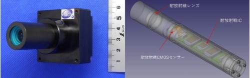 図1 250万Gyの放射線に耐えるカメラ