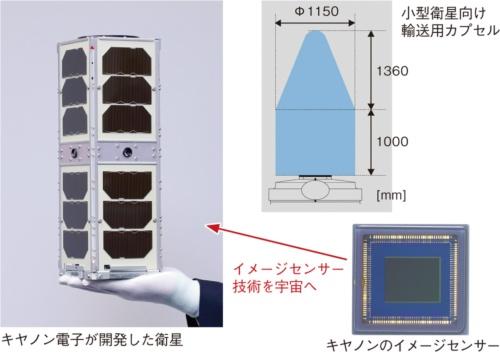 図1 監視カメラ向けイメージセンサー技術を小型衛星に搭載