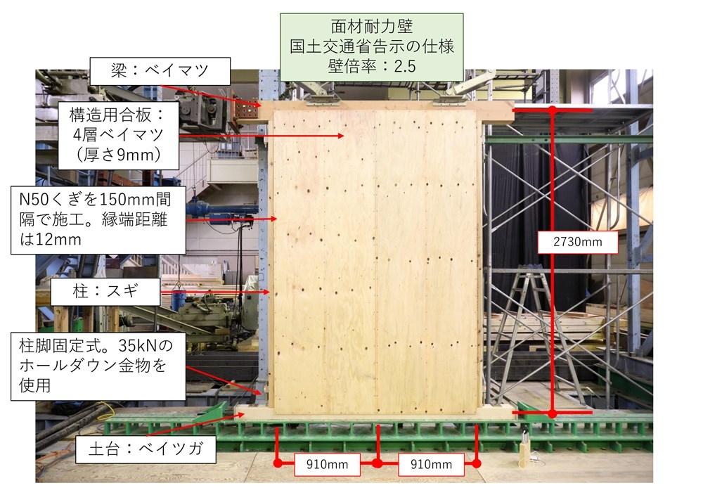 〔写真1〕告示仕様を基本に現場を考慮した仕様に 構造用合板の厚みやくぎの仕様などは、告示の仕様を基本とした。ただし、軸材や構造用合板の樹種などは、現場の仕様を参考に選定した(写真:澤田 聖司)