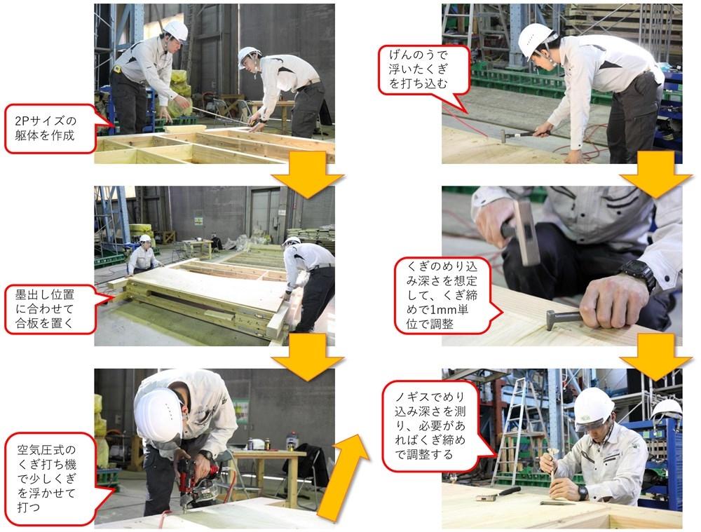〔写真4〕くぎ締めを使い1mm単位で調整 試験体は2Pサイズの躯体を用意。空気圧式くぎ打ち機で丁寧に施工し、めり込み深さを再現するために、くぎ締めを用いた(写真:澤田 聖司)