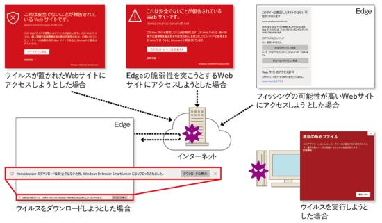 様々なシーンでウイルスの感染を防ぐWindows Defender SmartScreen