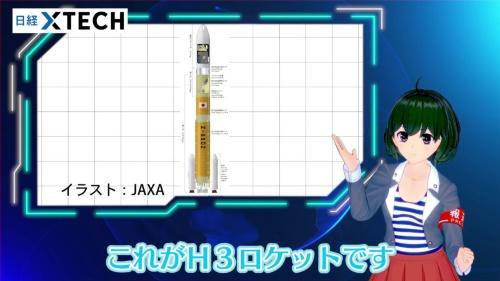 これが「H3ロケット」です!JAXAが目標にしている打ち上げ価格は約50億円だそうです!