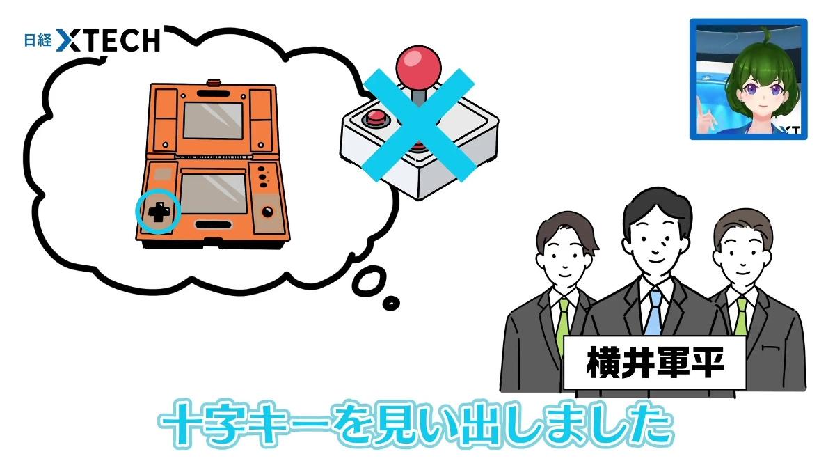 十字キーはもともと、携帯ゲーム機だったゲーム&ウォッチでジョイスティックの代わりにと、横井軍平が考えたものでした! (出所:日経クロステック)