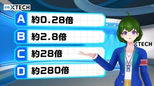 「TOP500」ランキング1位のスパコン「富岳」と2位の「Summit」の性能差は何倍でしょうか?