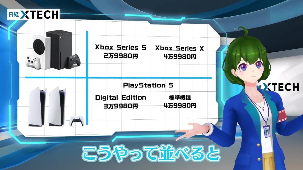Xboxの上位機種 Series XとPS5の性能や機能はほぼ同等で、価格も同じ。真っ向勝負ですね! (出所:日経クロステック)