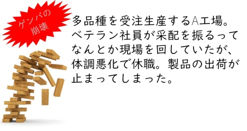 (作成:日経 xTECH、写真:PIXTA)