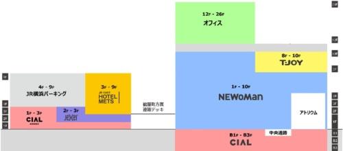 JR横浜鶴屋町ビル(左)とJR横浜タワー(右)に入居する施設のフロア図(資料:JR東日本)