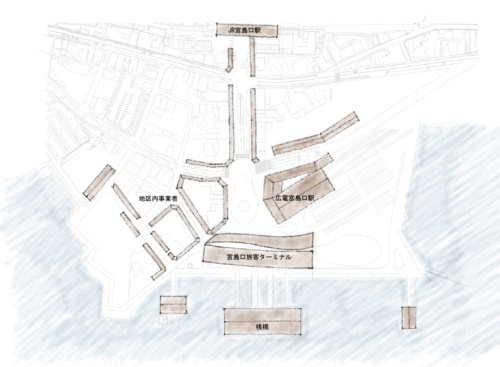 """宮島口の将来イメージ。設計した乾氏は、屋根や庇の勾配、素材に関連性を持たせて、""""屋根のあつまり""""で地域全体がつながることを提案した(資料:乾久美子建築設計事務所)"""