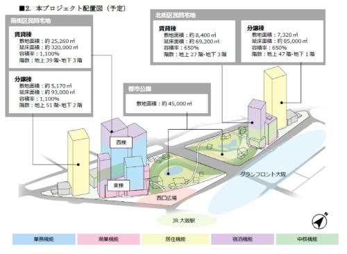 うめきた2期地区開発事業の配置図(資料:うめきた2期開発事業者JV)
